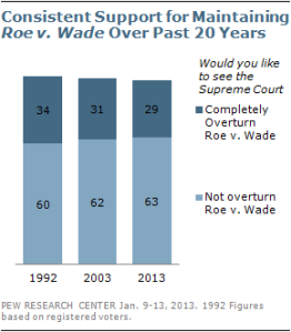 abortion-poll-1
