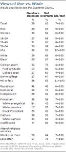 abortion-poll-3